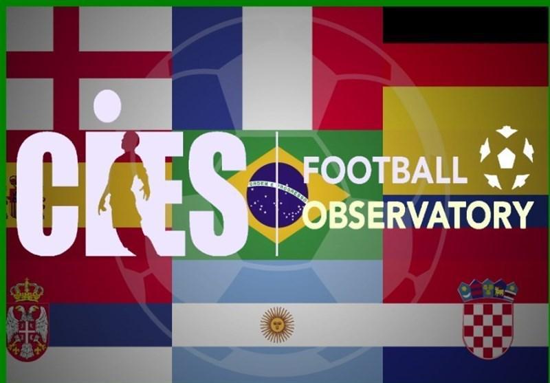 ایران در صندلی هشتادم کشورهای صادرکننده فوتبالیست، برزیل صدر نشین بلامنازع